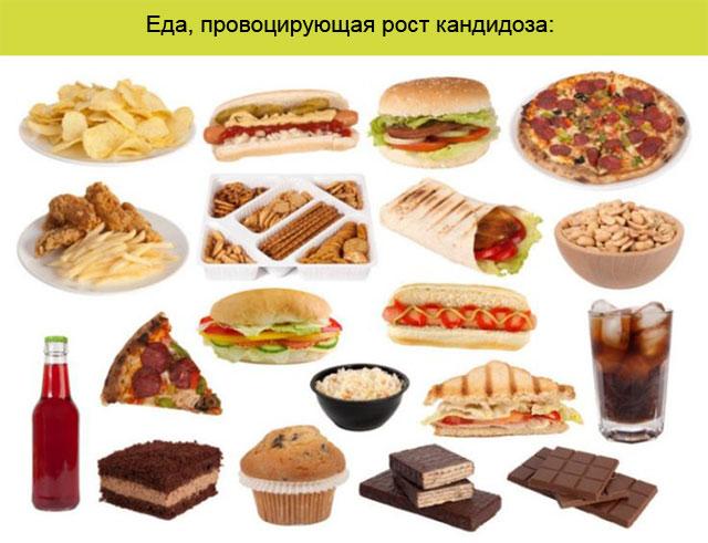 еда, провоцирующая рост кандидоза