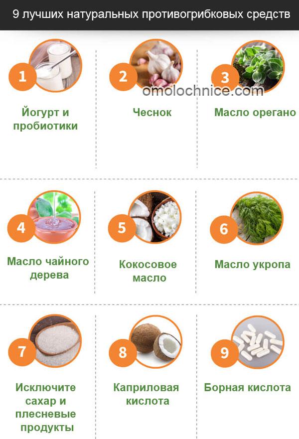 натуральные противогрибковые средства