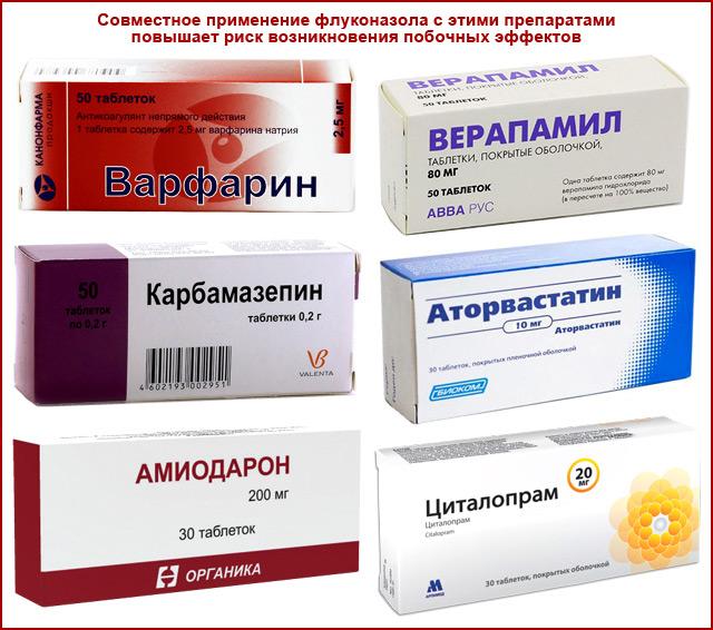 препараты, которые при приеме с флуконазолом увеличивают риск побочных эффектов