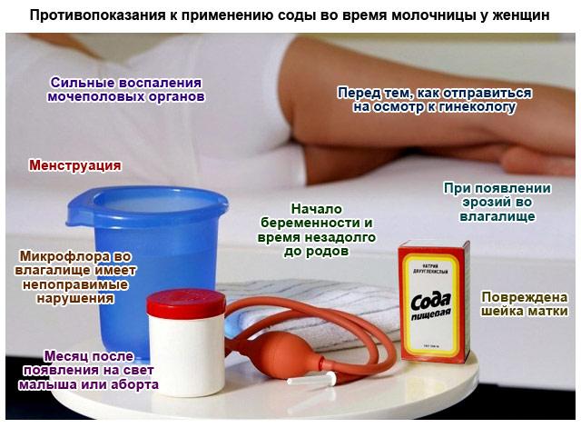 противопоказания к применению соды во время молочницы у женщин