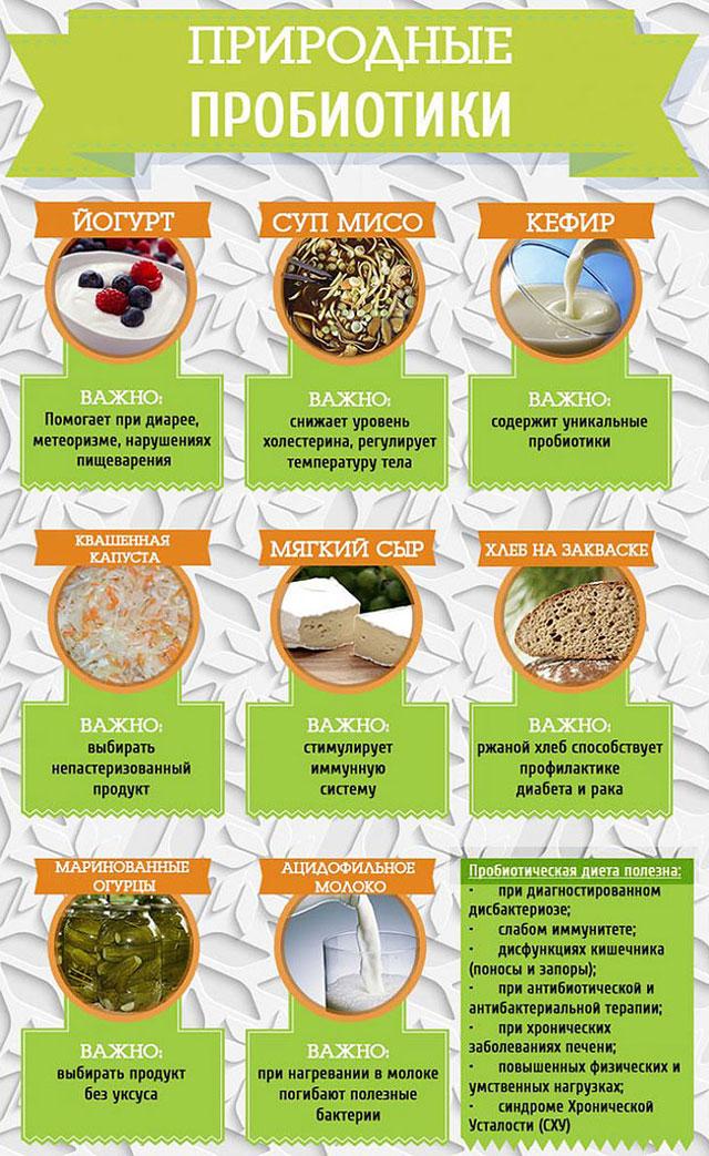 природные пробиотики