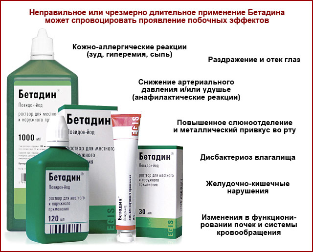 побочные эффекты бетадина