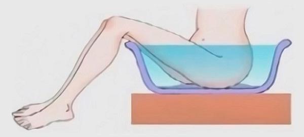 правильное положение для женщин при подмывании